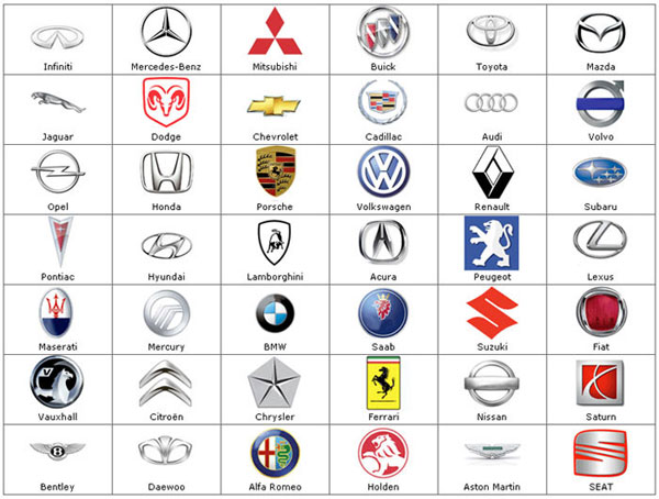 List of car brands  Wikipedia